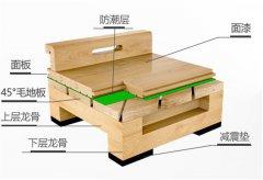 双层龙骨45度斜铺结构运动木地板